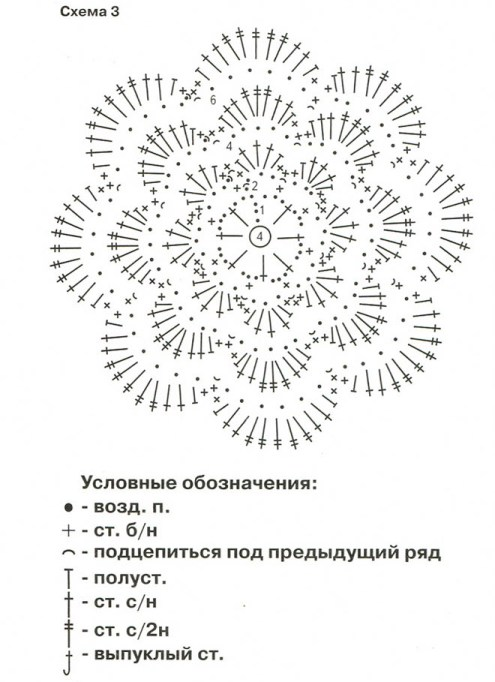 Вязание цветов крючком для шапки и схемы