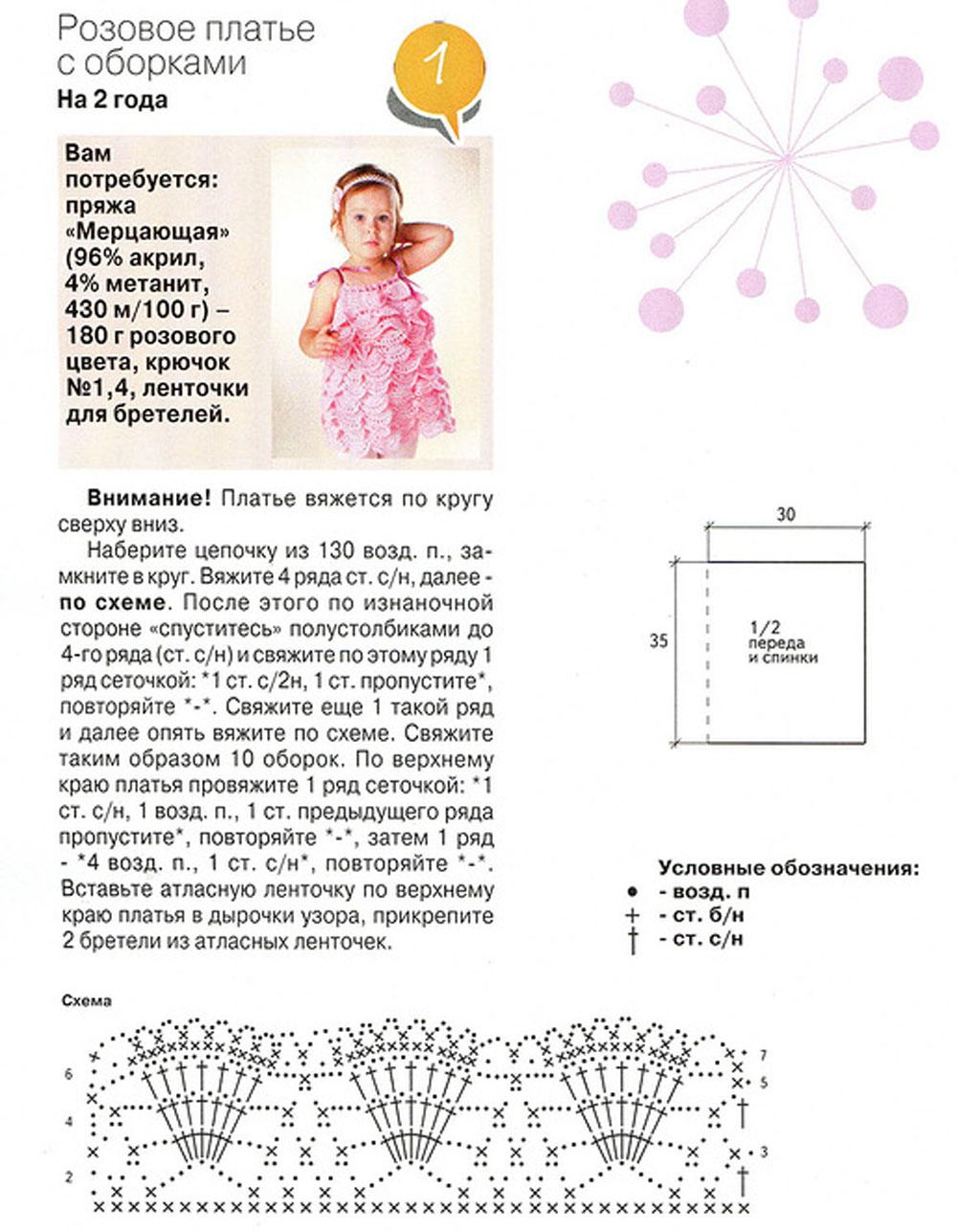 Схема вязания платья ребенку