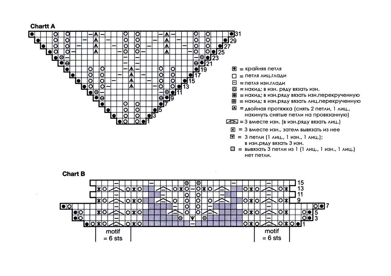 Шаль ижица схема и описание